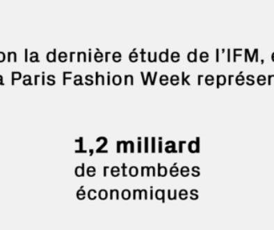 ifm - Nos coups de cœur de la Fashion Week